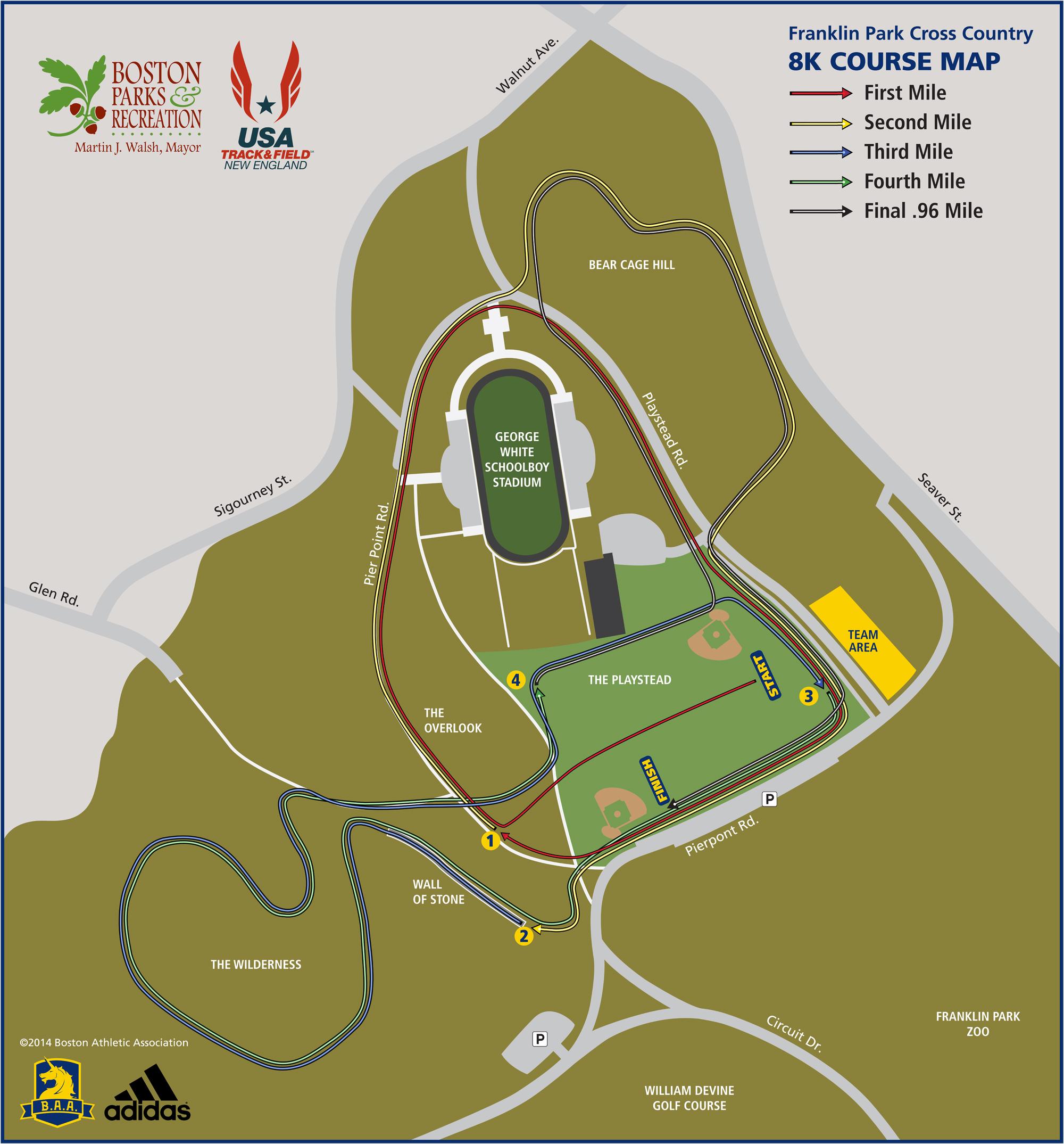 Races Boston Athletic Association